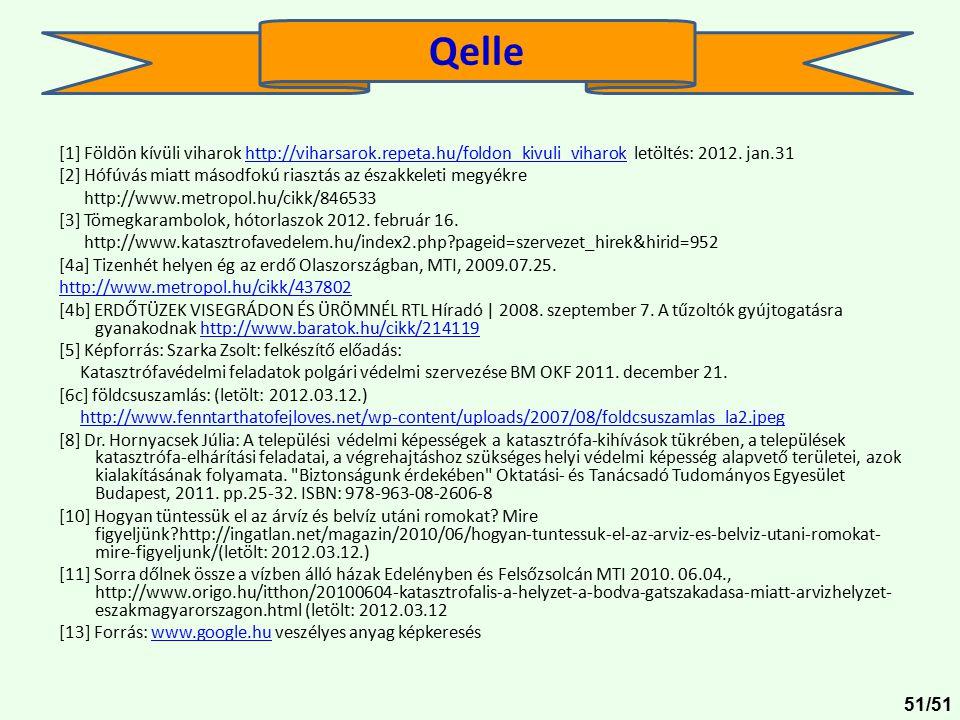 Qelle [1] Földön kívüli viharok http://viharsarok.repeta.hu/foldon_kivuli_viharok letöltés: 2012. jan.31.